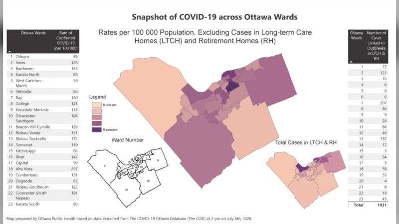 "Ottawa Public Health's ""Snapshot of COVID-19 across Ottawa Wards"" report as of July 6. (Photo courtesy Ottawa Public Health)"