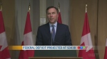 CTV Morning Live News July 09
