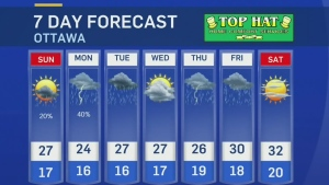 Ottawa's local and regional forecast for July 12, 2020.