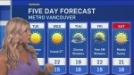 Here's the latest weather forecast