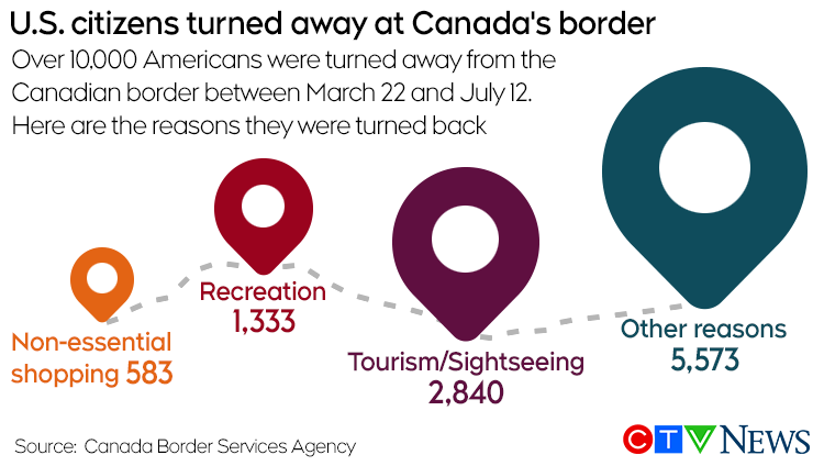 Graphic on U.S. travellers turned away