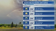 More chance of rain with a mix of sun and cloud