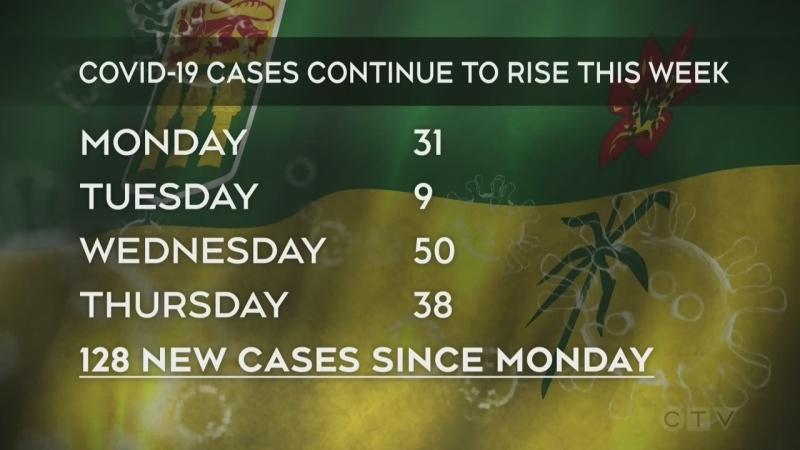 CTV Morning Live Headlines, 07/31/20