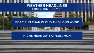 July 31 weather headlines