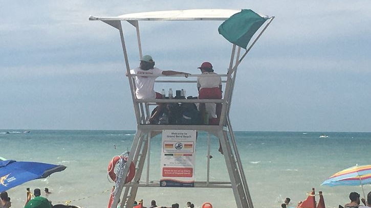 Lifeguards in Grand Bend Ont.