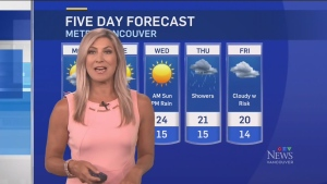B.C. Day weather forecast