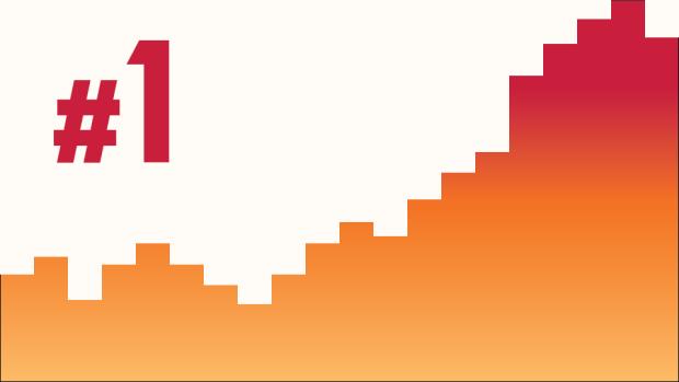 US State Data Image