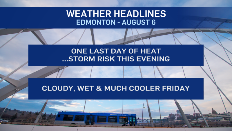 August 6 weather headlines