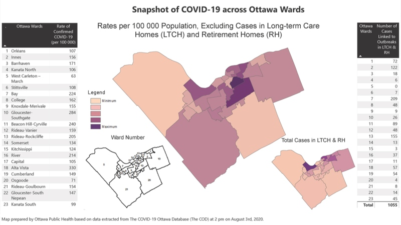 Graphic courtesy: Ottawa Public Health