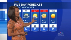 Vancouver weather