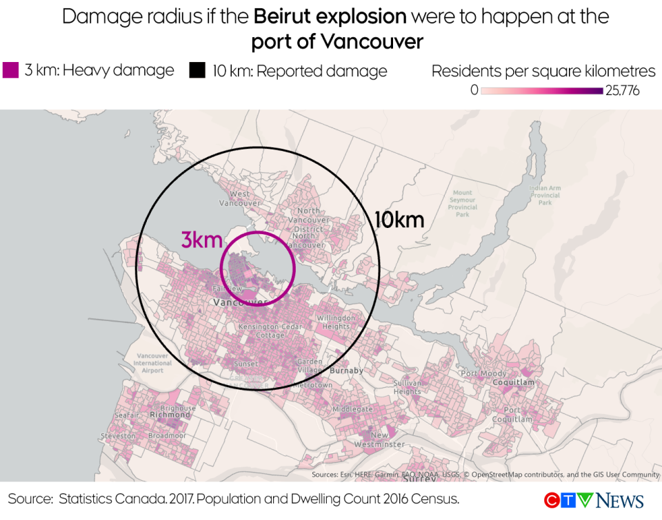 vancouver beirut blast