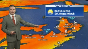 Maritime weather forecast for August 7