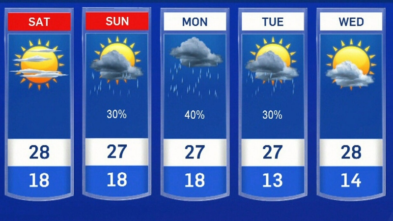 CTV Barrie Weather: August 7