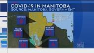 35 new COVID-19 cases in Manitoba Sunday