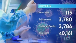 Five new COVID-19 cases reported over weekend