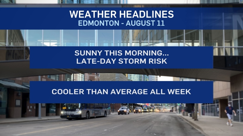 August 11 weather headlines