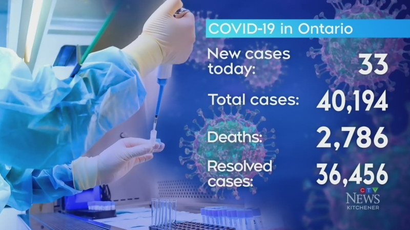 Three new COVID-19 cases reported