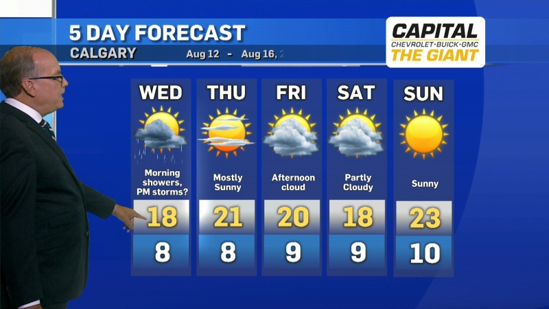 Calgary weather Aug. 11, 2020