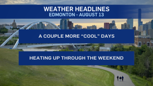 August 13 weather headlines