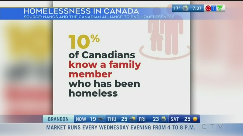 Survey sheds light on homelessness in Canada