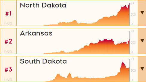States Image