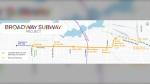 Broadway Subway stations 2020