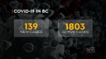 3 more COVID-19 deaths recorded in B.C.