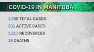 18 new COVID-19 cases in Manitoba Saturday