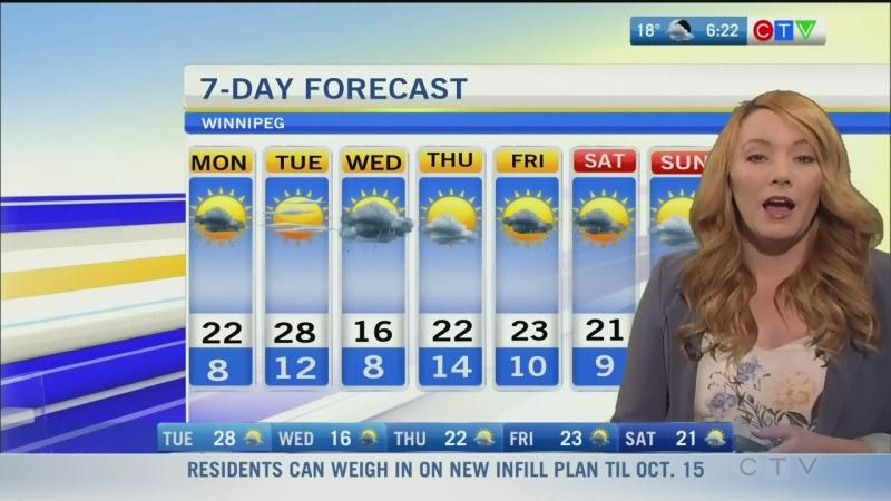 CTV Morning Live Weather Update for September 21
