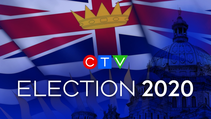 LIVE NOW: CTV News live coverage of the 2020 B.C. election