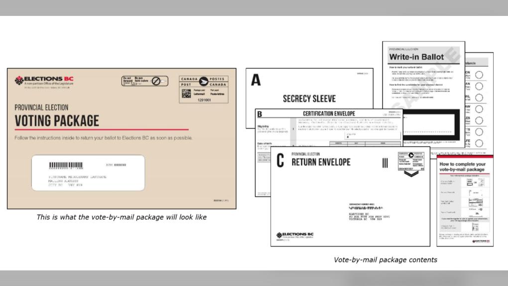 Vote by mail B.C.