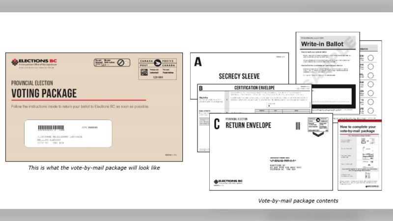 A vote-by-mail package is shown in an image from Elections BC