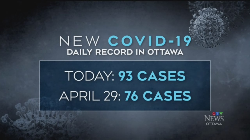 Preparing for the second wave of Covid-19