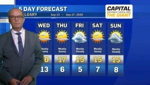 Calgary weather Sept. 22, 2020