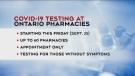 Pharmacy Testing