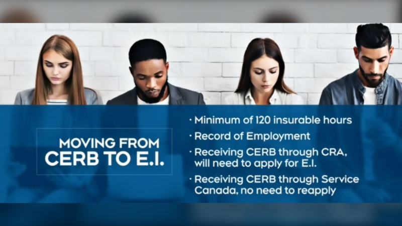Moving from CERB to EI