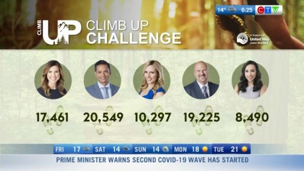ClimbUp Challenge, United way