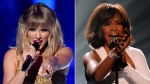 Taylor Swift has topped a Whitney Houston achievement. (Getty Images / CNN)
