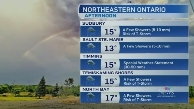 Northern weather