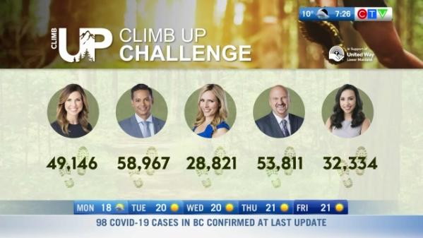 ClimbUP challenge