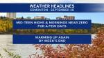 Sept. 29 weather headlines