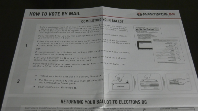 A vote-by-mail package is seen in this image from Sept. 28, 2020.