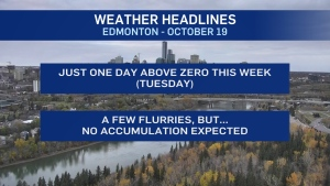 Oct. 19 weather headlines.