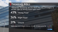 Poll suggests Calgarians unhappy with city council