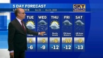 Lethbridge weather Oct. 19, 2020