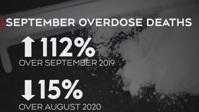 4.2 people per day died of OD last month in B.C.