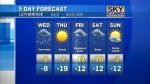 Lethbridge weather Oct. 20, 2020