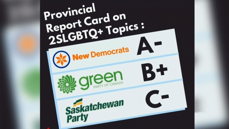 OUTSaskatoon releases report card