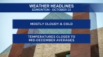 Oct. 22 weather headlines
