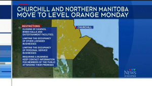 Northern Manitoba covid-19 restrictions